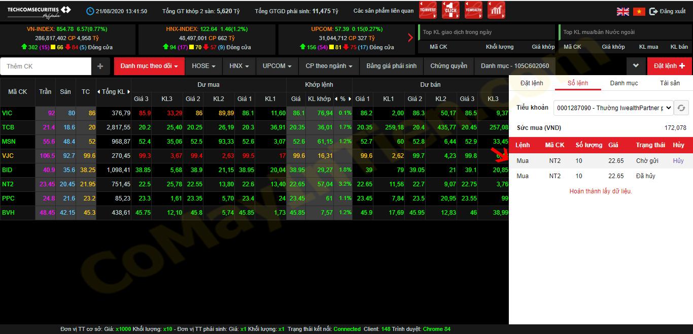 Học chơi cổ phiếu